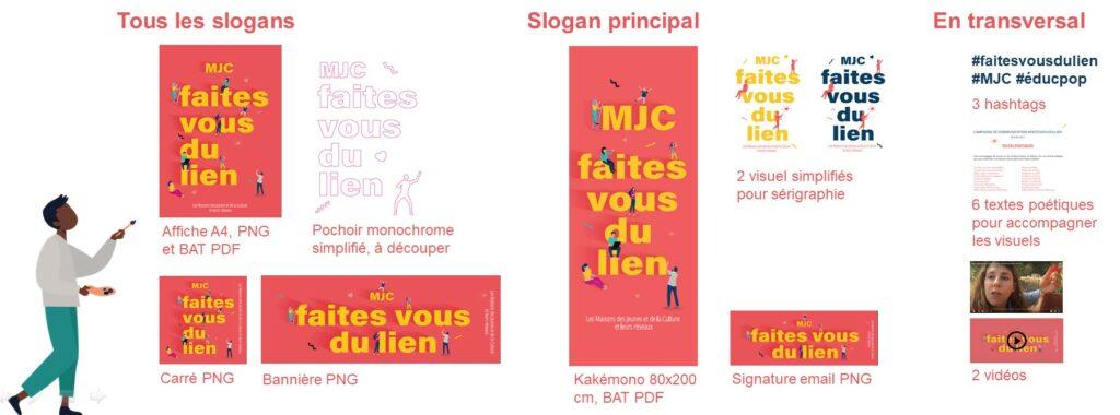 Formats de la campagne #faitesvousdulien